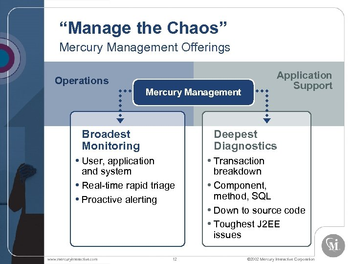 """""""Manage the Chaos"""" Mercury Management Offerings Application Support Operations Mercury Management Broadest Monitoring Deepest"""