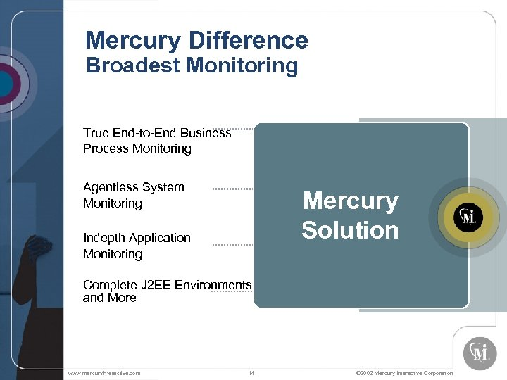 Mercury Difference Broadest Monitoring True End-to-End Business Process Monitoring Agentless System Monitoring Mercury Solution