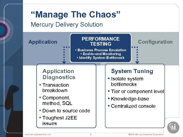 """""""Manage The Chaos"""" Mercury Delivery Solution PERFORMANCE TESTING Application Configuration • Business Process Emulation"""