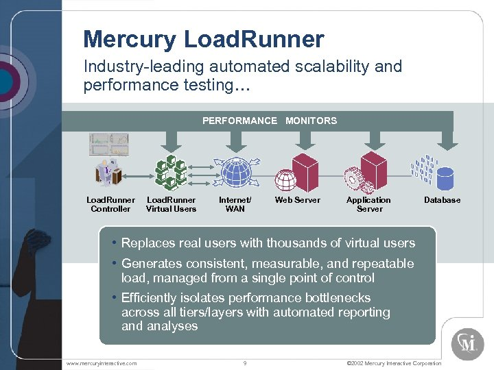 Mercury Load. Runner Industry-leading automated scalability and performance testing… PERFORMANCE MONITORS Load. Runner Controller
