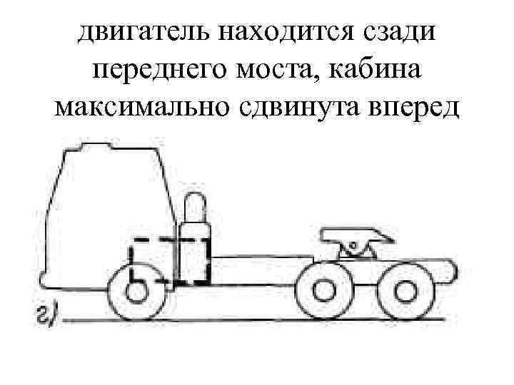 двигатель находится сзади переднего моста, кабина максимально сдвинута вперед