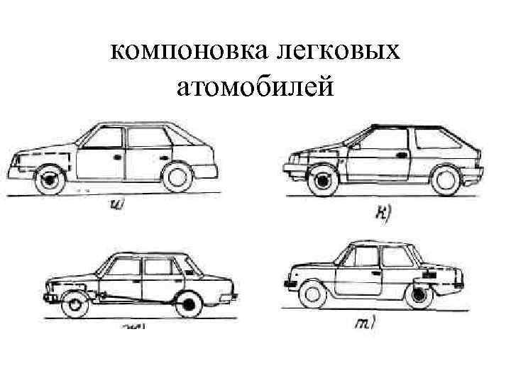 компоновка легковых атомобилей