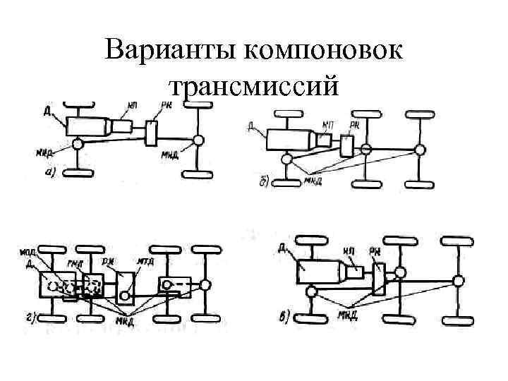 Варианты компоновок трансмиссий