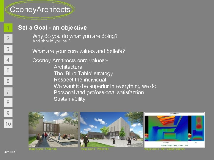 Cooney. Architects 1 Set a Goal - an objective 2 Why do you do
