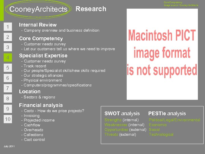 Cooney. Architects 1 Internal Review 2 Research Core Competency Image source - Cooney Architects