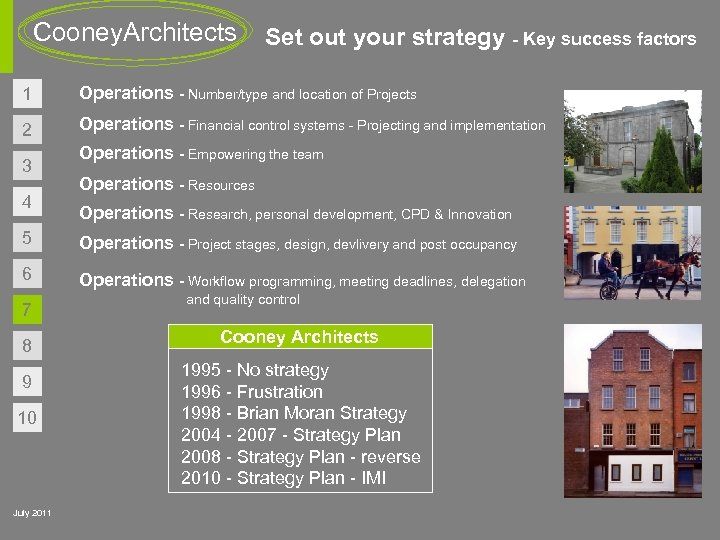 Cooney. Architects Set out your strategy - Key success factors 1 Operations - Number/type