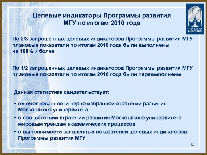 Целевые индикаторы Программы развития МГУ по итогам 2010 года По 2/3 запрошенных целевых индикаторов