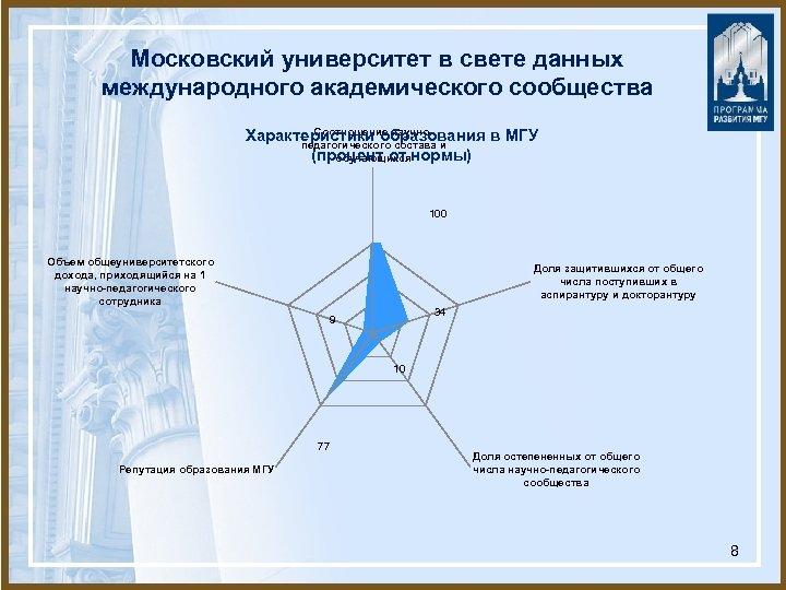 Московский университет в свете данных международного академического сообщества Соотношение научно. Характеристики образования в МГУ