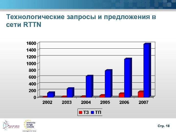 Технологические запросы и предложения в сети RTTN Стр. 18