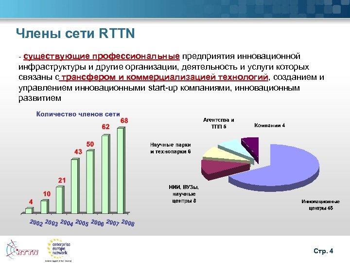 Члены сети RTTN - существующие профессиональные предприятия инновационной инфраструктуры и другие организации, деятельность и