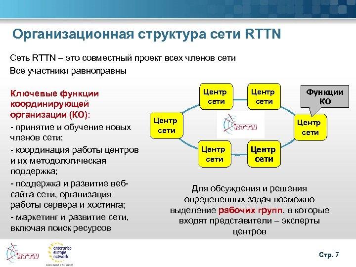 Организационная структура сети RTTN Сеть RTTN – это совместный проект всех членов сети Все