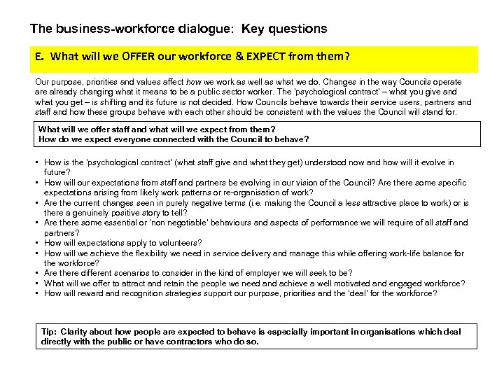 The business-workforce dialogue: Key questions E. What will we OFFER our workforce & EXPECT