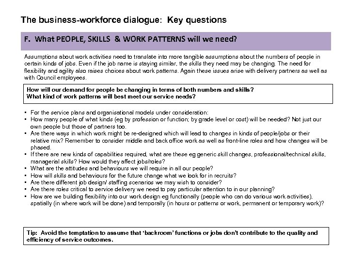 The business-workforce dialogue: Key questions F. What PEOPLE, SKILLS & WORK PATTERNS will we