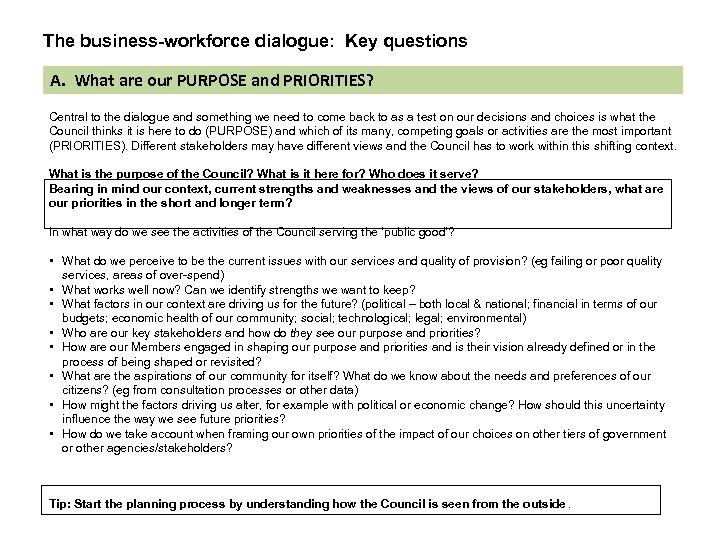 The business-workforce dialogue: Key questions A. What are our PURPOSE and PRIORITIES? Central to