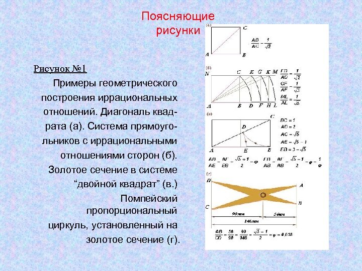 Поясняющие рисунки Рисунок № 1 Примеры геометрического построения иррациональных отношений. Диагональ квадрата (а). Система