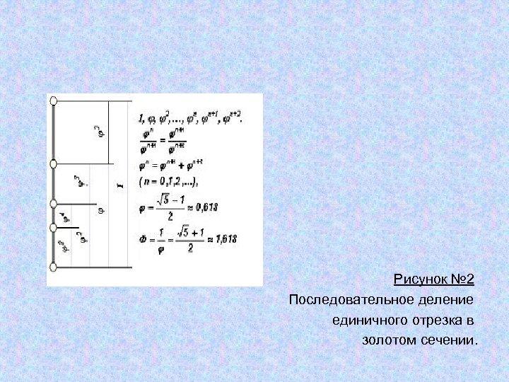 Рисунок № 2 Последовательное деление единичного отрезка в золотом сечении.