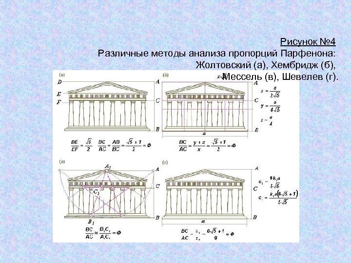 Рисунок № 4 Различные методы анализа пропорций Парфенона: Жолтовский (а), Хембридж (б), Мессель (в),