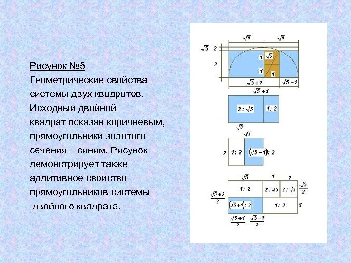 Рисунок № 5 Геометрические свойства системы двух квадратов. Исходный двойной квадрат показан коричневым, прямоугольники