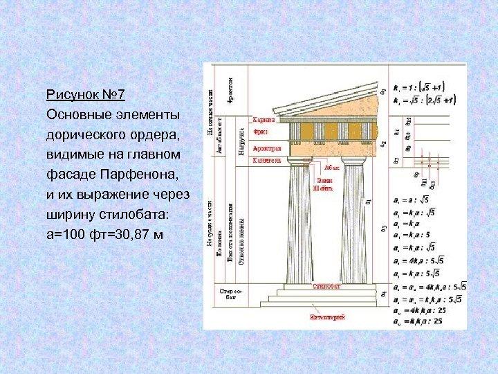 Рисунок № 7 Основные элементы дорического ордера, видимые на главном фасаде Парфенона, и их