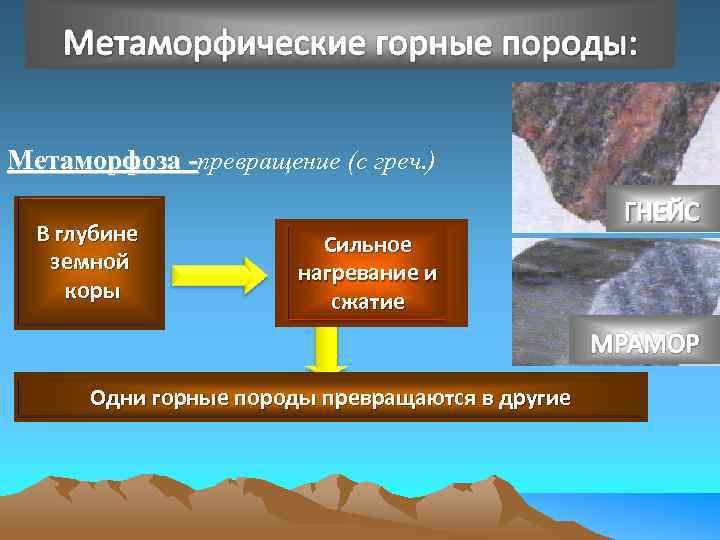 Метаморфоза -превращение (с греч. ) В глубине земной коры Сильное нагревание и сжатие Одни