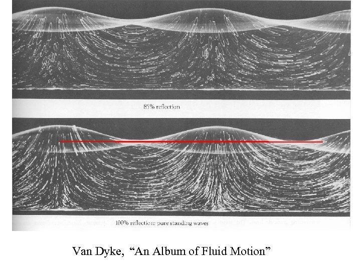 "Van Dyke, ""An Album of Fluid Motion"""