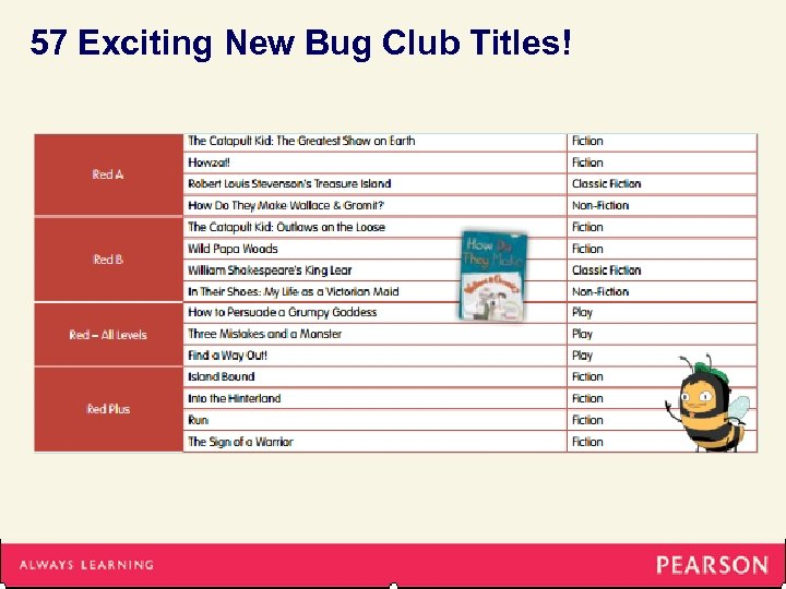 57 Exciting New Bug Club Titles!