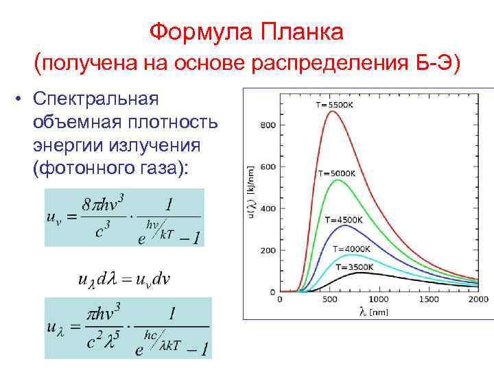 свадьбу уравнение фотонного газа любом прибрежном городе