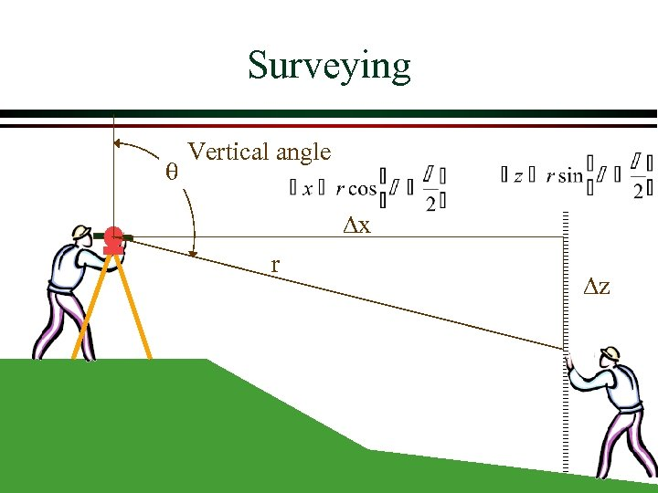 Surveying Vertical angle Dx r Dz