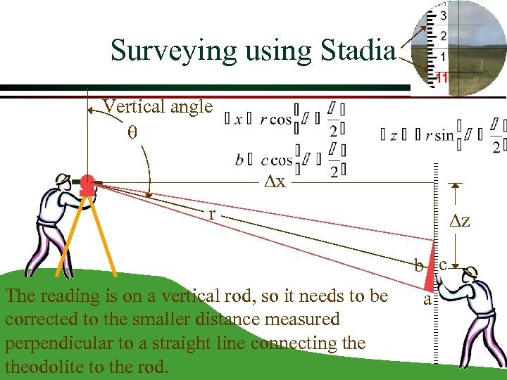 Surveying using Stadia Vertical angle Dx r Dz b c The reading is on