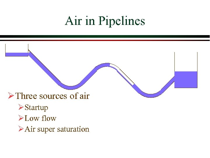 Air in Pipelines Ø Three sources of air ØStartup ØLow flow ØAir super saturation