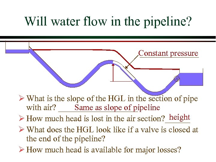 Will water flow in the pipeline? Constant pressure Ø What is the slope of