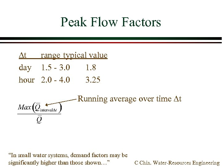 Peak Flow Factors Dt range typical value day 1. 5 - 3. 0 1.