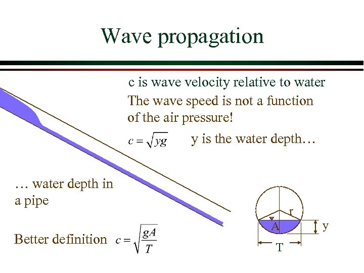 Wave propagation c is wave velocity relative to water The wave speed is not