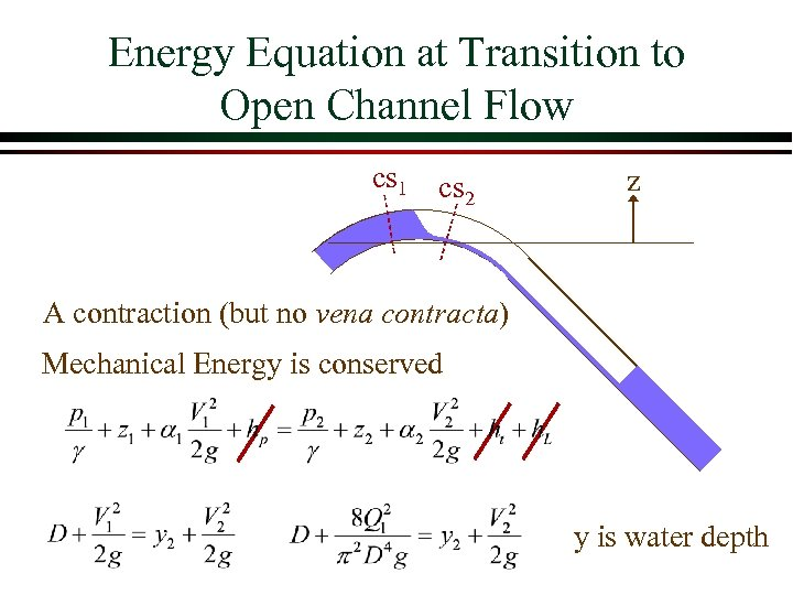 Energy Equation at Transition to Open Channel Flow cs 1 cs 2 z A