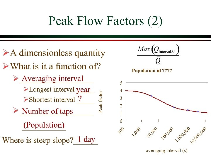 Peak Flow Factors (2) Ø A dimensionless quantity Ø What is it a function