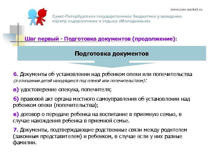 www. coo-molod. ru Санкт-Петербургское государственное бюджетное учреждение «Центр оздоровления и отдыха «Молодежный» Шаг первый