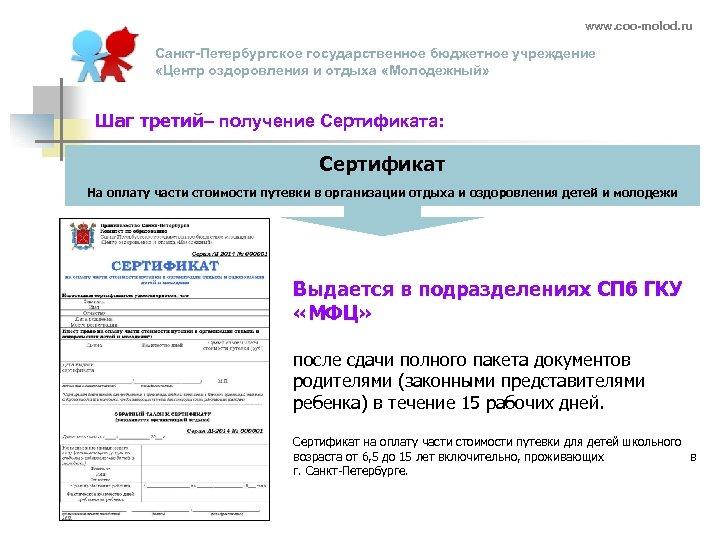 www. coo-molod. ru Санкт-Петербургское государственное бюджетное учреждение «Центр оздоровления и отдыха «Молодежный» Шаг третий–