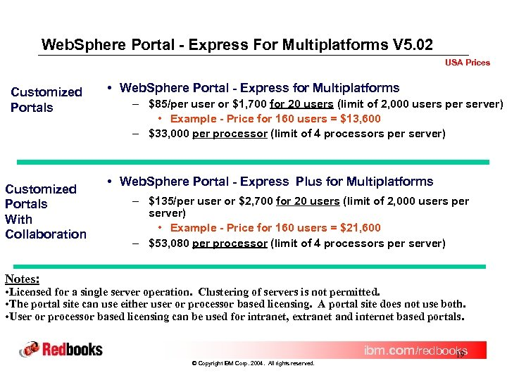 Web. Sphere Portal - Express For Multiplatforms V 5. 02 USA Prices Customized Portals