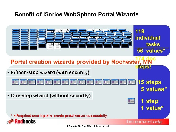 Benefit of i. Series Web. Sphere Portal Wizards 118 individual tasks 56 values* 174