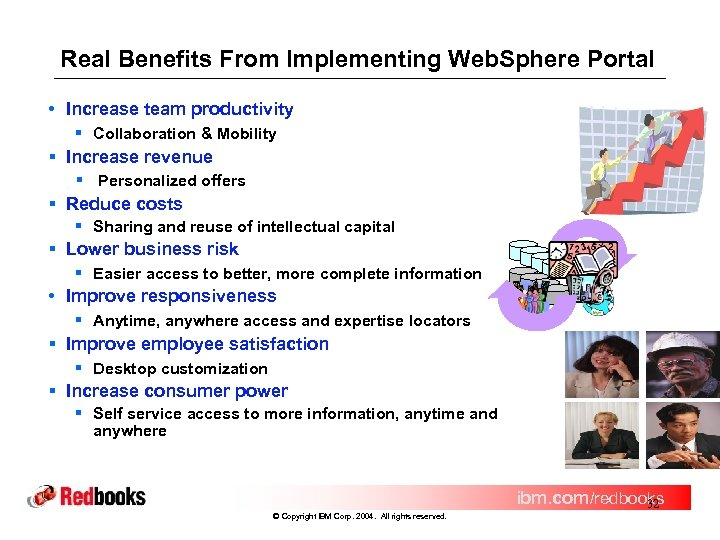 Real Benefits From Implementing Web. Sphere Portal • Increase team productivity § Collaboration &
