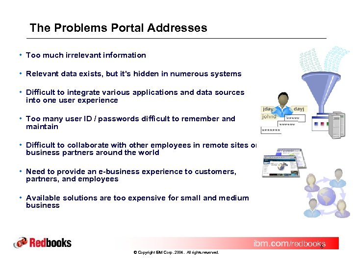 The Problems Portal Addresses • Too much irrelevant information • Relevant data exists, but