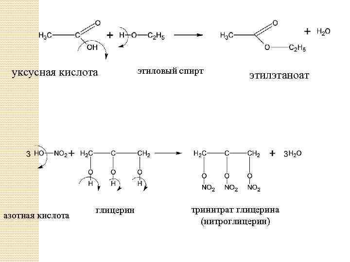 уксусная кислота азотная кислота глицерин этиловый спирт этилэтаноат тринитрат глицерина (нитроглицерин)