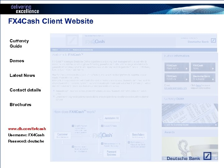 FX 4 Cash Client Website Currency Guide Demos Latest News Contact details Brochures www.