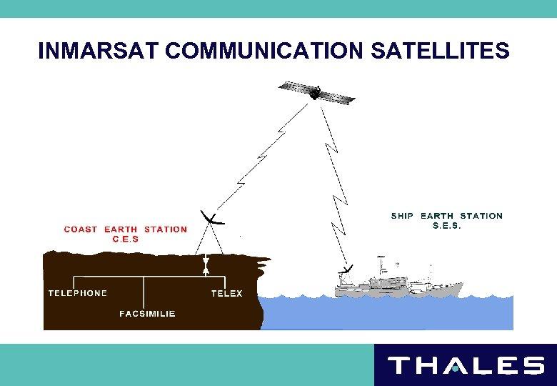 INMARSAT COMMUNICATION SATELLITES