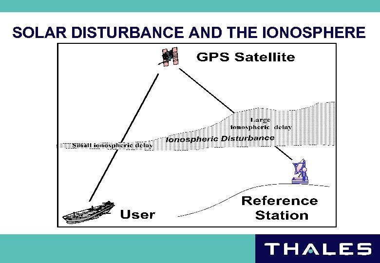 SOLAR DISTURBANCE AND THE IONOSPHERE
