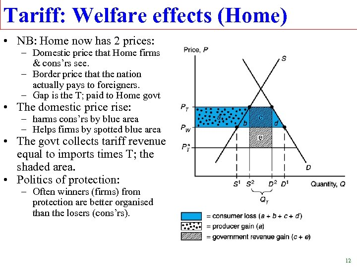 Tariff: Welfare effects (Home) • NB: Home now has 2 prices: – Domestic price