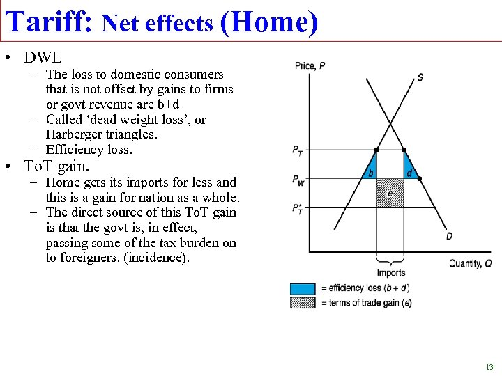 Tariff: Net effects (Home) • DWL – The loss to domestic consumers that is