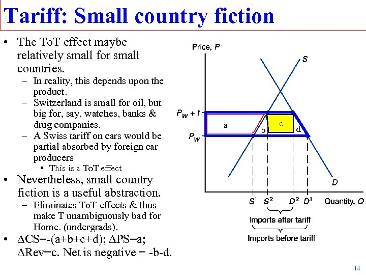 Tariff: Small country fiction • The To. T effect maybe relatively small for small