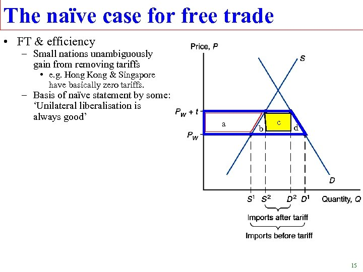 The naïve case for free trade • FT & efficiency – Small nations unambiguously