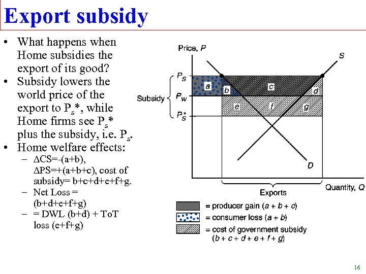 Export subsidy • What happens when Home subsidies the export of its good? •